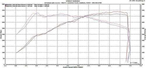 bmw-m3-i-m4-f80-i-f82-2014-s-motorom-s55-3-0-bi-turbo-s-2-turbinami-07